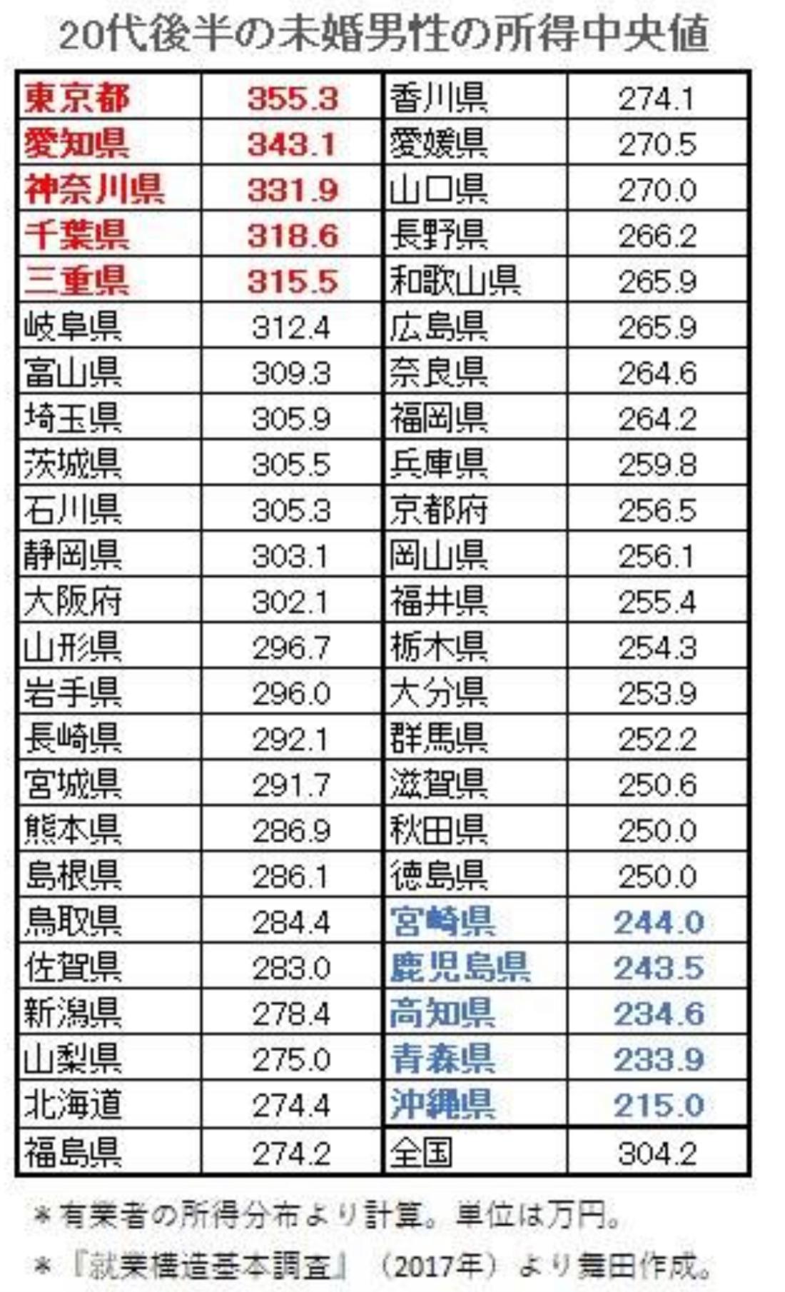 F01F4790-0DC3-4AF5-B3B0-ECB7DB6FC0A6